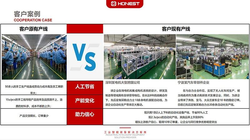 电机自动化设备对比图