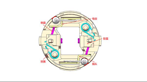电机胶盖自动化组装设备送货到客户工厂