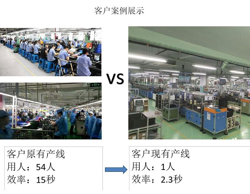全自动化电机装配线案例展示