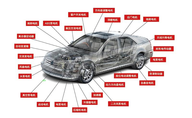 汽车电机自动化设备