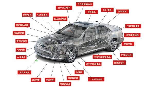汽车电机自动化设备厂家